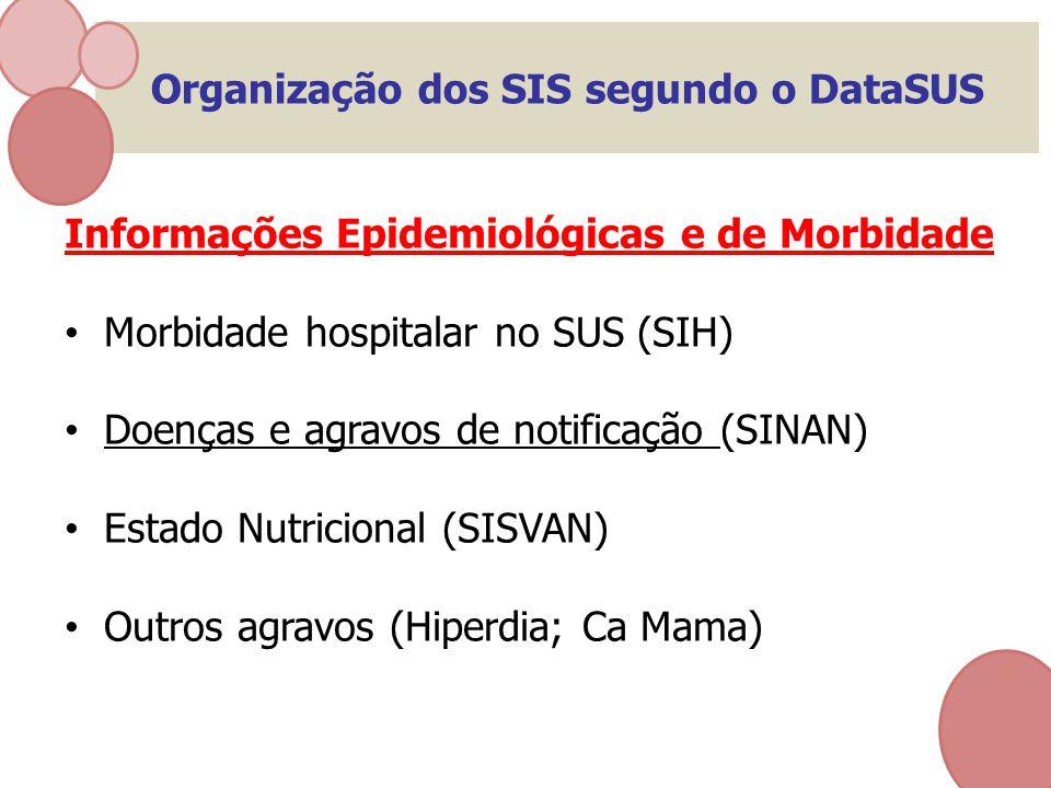Organização dos SIS segundo o DataSUS Informações Epidemiológicas e de Morbidade Morbidade hospitalar no SUS (SIH) Doenças e agravos de notificação (S
