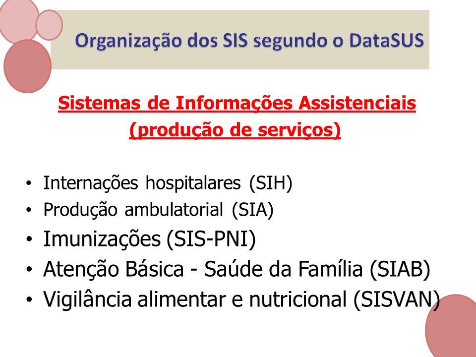 Sistemas de Informações Assistenciais (produção de serviços) Internações hospitalares (SIH) Produção ambulatorial (SIA) Imunizações (SIS-PNI) Atenção