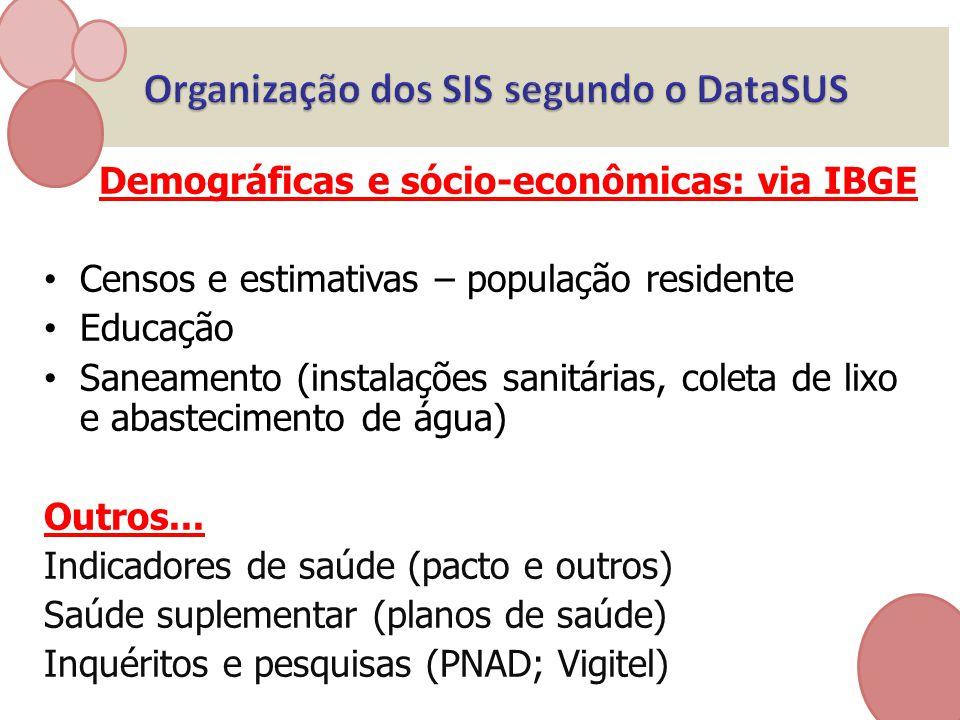 Demográficas e sócio-econômicas: via IBGE Censos e estimativas – população residente Educação Saneamento (instalações sanitárias, coleta de lixo e aba