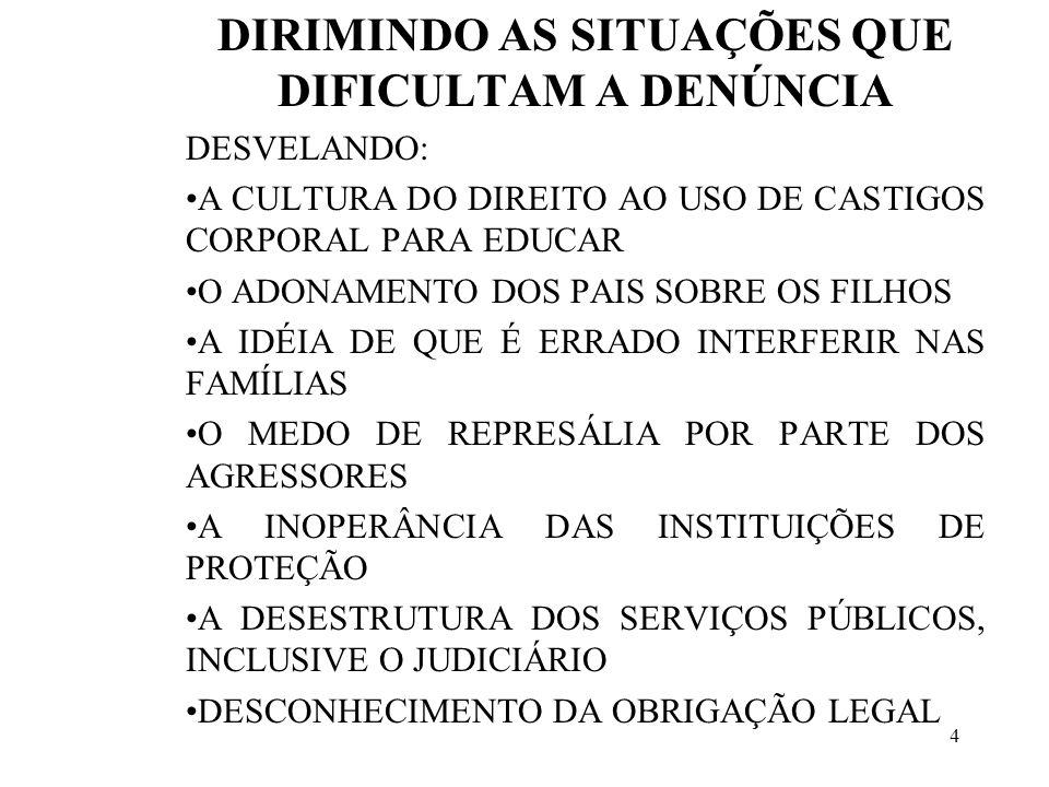 5 OS CAMINHOS DA DENÚNCIA ORGANOGRAMA DO APOMT