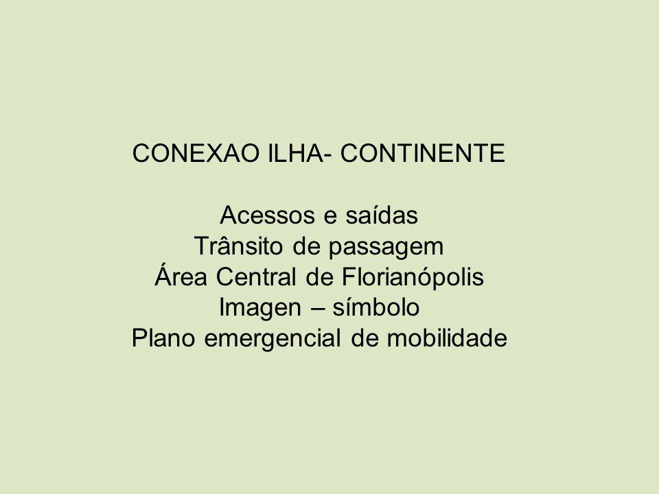 CONEXAO ILHA- CONTINENTE Acessos e saídas Trânsito de passagem Área Central de Florianópolis Imagen – símbolo Plano emergencial de mobilidade
