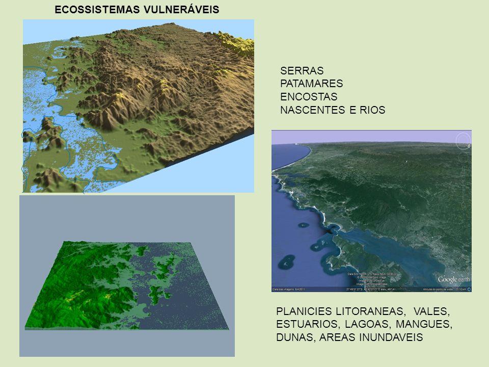SERRAS PATAMARES ENCOSTAS NASCENTES E RIOS PLANICIES LITORANEAS, VALES, ESTUARIOS, LAGOAS, MANGUES, DUNAS, AREAS INUNDAVEIS ECOSSISTEMAS VULNERÁVEIS
