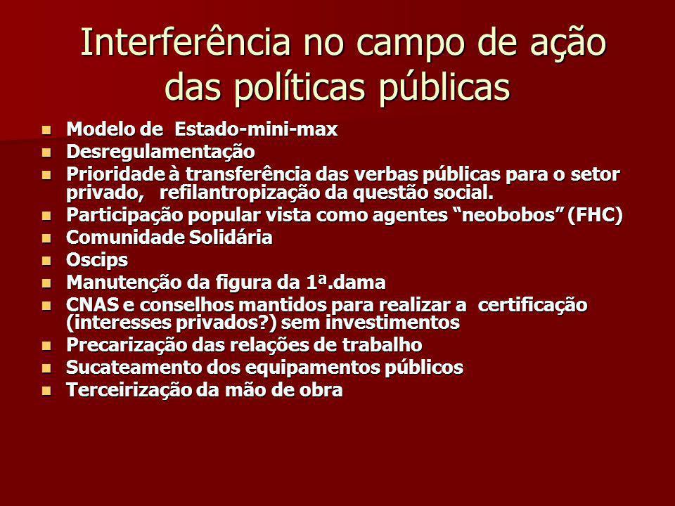 Interferência no campo de ação das políticas públicas Interferência no campo de ação das políticas públicas Modelo de Estado-mini-max Modelo de Estado-mini-max Desregulamentação Desregulamentação Prioridade à transferência das verbas públicas para o setor privado, refilantropização da questão social.