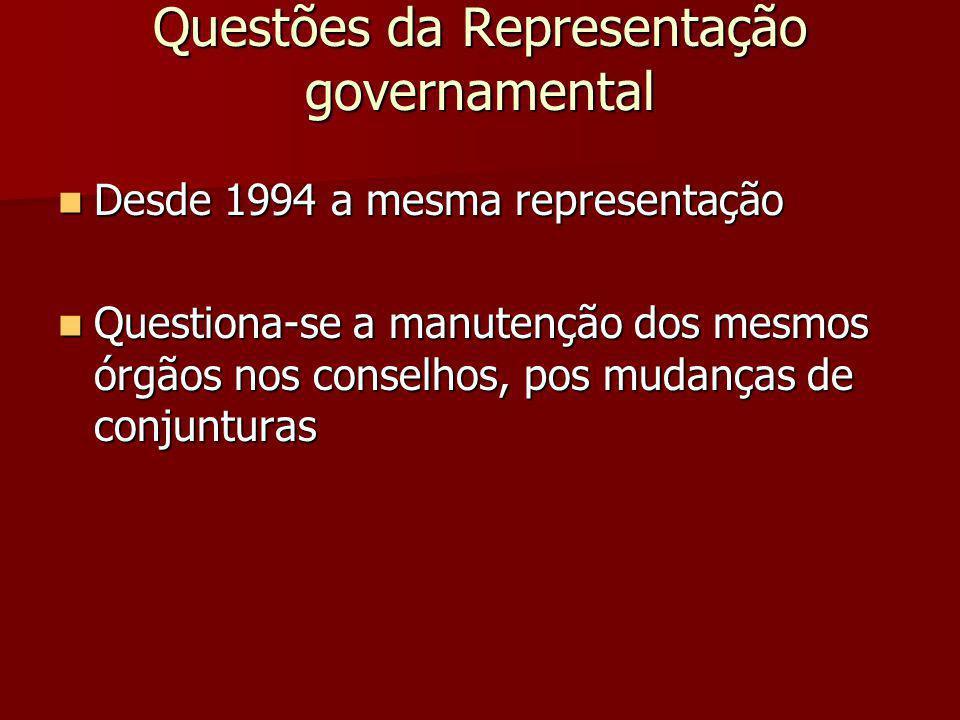 Questões da Representação governamental Desde 1994 a mesma representação Desde 1994 a mesma representação Questiona-se a manutenção dos mesmos órgãos nos conselhos, pos mudanças de conjunturas Questiona-se a manutenção dos mesmos órgãos nos conselhos, pos mudanças de conjunturas