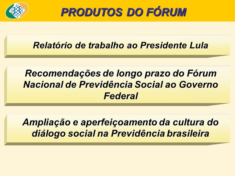Relatório de trabalho ao Presidente Lula Recomendações de longo prazo do Fórum Nacional de Previdência Social ao Governo Federal Ampliação e aperfeiçoamento da cultura do diálogo social na Previdência brasileira PRODUTOS DO FÓRUM
