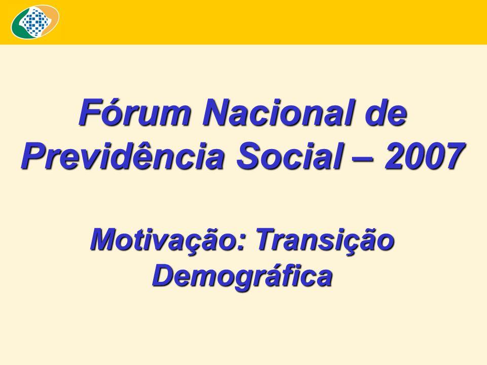 Fórum Nacional de Previdência Social – 2007 Motivação: Transição Demográfica