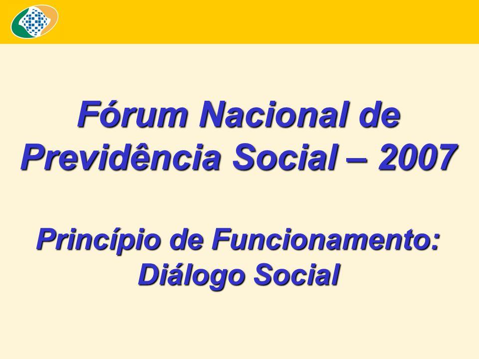 Fórum Nacional de Previdência Social – 2007 Princípio de Funcionamento: Diálogo Social