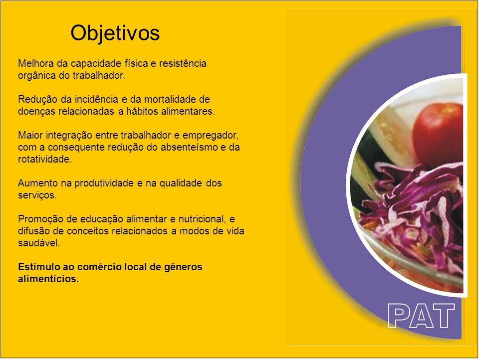 Melhora da capacidade física e resistência orgânica do trabalhador. Redução da incidência e da mortalidade de doenças relacionadas a hábitos alimentar