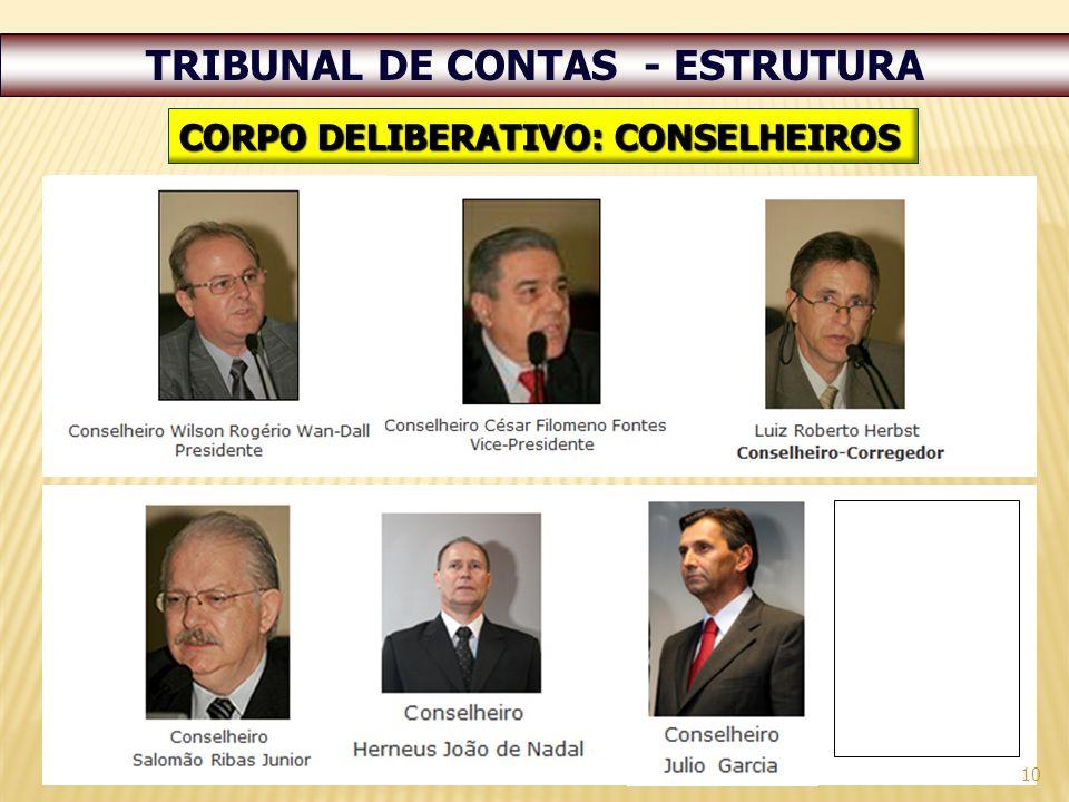 10 TRIBUNAL DE CONTAS - ESTRUTURA CORPO DELIBERATIVO: CONSELHEIROS