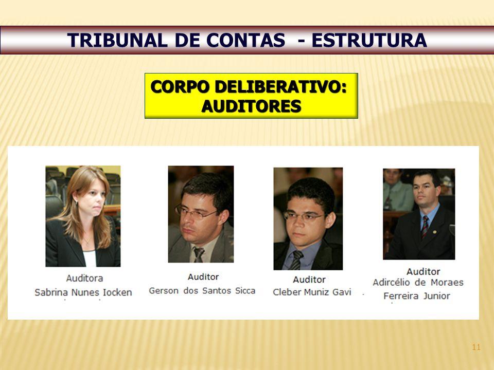11 TRIBUNAL DE CONTAS - ESTRUTURA CORPO DELIBERATIVO: AUDITORES