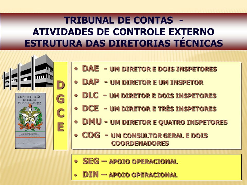 13 TRIBUNAL DE CONTAS - ATIVIDADES DE CONTROLE EXTERNO ESTRUTURA DAS DIRETORIAS TÉCNICAS DAE - UM DIRETOR E DOIS INSPETORESDAE - UM DIRETOR E DOIS INSPETORES DAP - UM DIRETOR E UM INSPETORDAP - UM DIRETOR E UM INSPETOR DLC - UM DIRETOR E DOIS INSPETORESDLC - UM DIRETOR E DOIS INSPETORES DCE - UM DIRETOR E TRÊS INSPETORESDCE - UM DIRETOR E TRÊS INSPETORES DMU - UM DIRETOR E QUATRO INSPETORESDMU - UM DIRETOR E QUATRO INSPETORES COG - UM CONSULTOR GERAL E DOIS COORDENADORESCOG - UM CONSULTOR GERAL E DOIS COORDENADORES DAE - UM DIRETOR E DOIS INSPETORESDAE - UM DIRETOR E DOIS INSPETORES DAP - UM DIRETOR E UM INSPETORDAP - UM DIRETOR E UM INSPETOR DLC - UM DIRETOR E DOIS INSPETORESDLC - UM DIRETOR E DOIS INSPETORES DCE - UM DIRETOR E TRÊS INSPETORESDCE - UM DIRETOR E TRÊS INSPETORES DMU - UM DIRETOR E QUATRO INSPETORESDMU - UM DIRETOR E QUATRO INSPETORES COG - UM CONSULTOR GERAL E DOIS COORDENADORESCOG - UM CONSULTOR GERAL E DOIS COORDENADORESDGCEDGCE SEG – APOIO OPERACIONAL SEG – APOIO OPERACIONAL DIN – APOIO OPERACIONAL DIN – APOIO OPERACIONAL SEG – APOIO OPERACIONAL SEG – APOIO OPERACIONAL DIN – APOIO OPERACIONAL DIN – APOIO OPERACIONAL