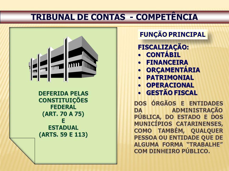 FISCALIZAÇÃO: CONTÁBIL FINANCEIRA ORÇAMENTÁRIA PATRIMONIAL OPERACIONAL GESTÃO FISCAL FISCALIZAÇÃO: CONTÁBIL FINANCEIRA ORÇAMENTÁRIA PATRIMONIAL OPERACIONAL GESTÃO FISCAL DOS ÓRGÃOS E ENTIDADES DA ADMINISTRAÇÃO PÚBLICA, DO ESTADO E DOS MUNICÍPIOS CATARINENSES, COMO TAMBÉM, QUALQUER PESSOA OU ENTIDADE QUE DE ALGUMA FORMA TRABALHE COM DINHEIRO PÚBLICO.