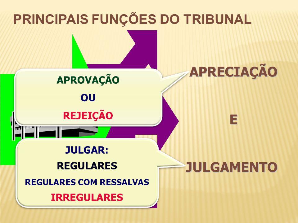 APRECIAÇÃOEJULGAMENTO APROVAÇÃO OU REJEIÇÃO APROVAÇÃO OU REJEIÇÃO JULGAR: REGULARES REGULARES COM RESSALVAS IRREGULARES JULGAR: REGULARES REGULARES COM RESSALVAS IRREGULARES PRINCIPAIS FUNÇÕES DO TRIBUNAL