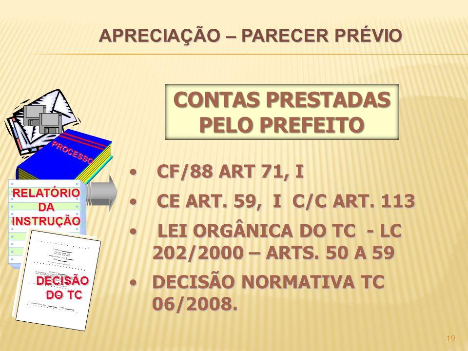 APRECIAÇÃO – PARECER PRÉVIO 19 PROCESSO RELATÓRIODAINSTRUÇÃO DECISÃO DO TC CF/88 ART 71, ICF/88 ART 71, I CE ART. 59, I C/C ART. 113CE ART. 59, I C/C