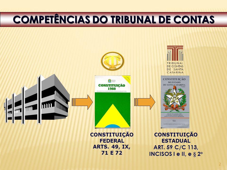 2 COMPETÊNCIAS DO TRIBUNAL DE CONTAS CONSTITUIÇÃOFEDERAL ARTS. 49, IX, 71 E 72 CONSTITUIÇÃOESTADUAL ART. 59 C/C 113, INCISOS I e II, e § 2°