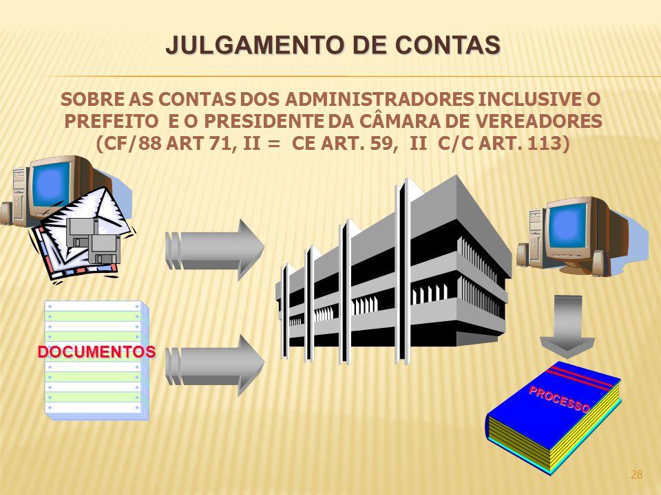 JULGAMENTO DE CONTAS 28 SOBRE AS CONTAS DOS ADMINISTRADORES INCLUSIVE O PREFEITO E O PRESIDENTE DA CÂMARA DE VEREADORES (CF/88 ART 71, II = CE ART. 59