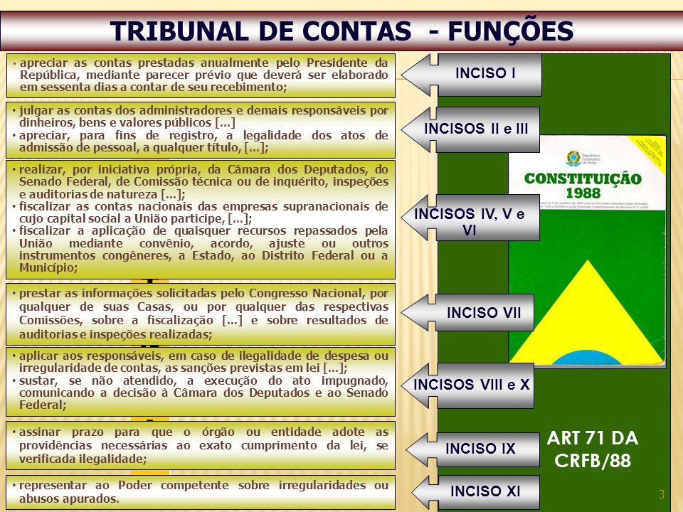 3 COMPETÊNCIASCOMPETÊNCIAS COMPETÊNCIASCOMPETÊNCIAS INCISO VII prestar as informações solicitadas pelo Congresso Nacional, por qualquer de suas Casas,