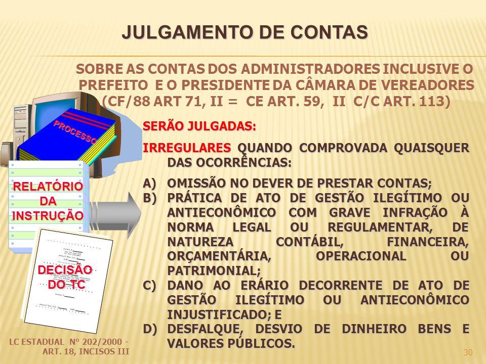 JULGAMENTO DE CONTAS 30 PROCESSO RELATÓRIODAINSTRUÇÃO DECISÃO DO TC SERÃO JULGADAS: IRREGULARES QUANDO COMPROVADA QUAISQUER DAS OCORRÊNCIAS: A)OMISSÃO NO DEVER DE PRESTAR CONTAS; B)PRÁTICA DE ATO DE GESTÃO ILEGÍTIMO OU ANTIECONÔMICO COM GRAVE INFRAÇÃO À NORMA LEGAL OU REGULAMENTAR, DE NATUREZA CONTÁBIL, FINANCEIRA, ORÇAMENTÁRIA, OPERACIONAL OU PATRIMONIAL; C)DANO AO ERÁRIO DECORRENTE DE ATO DE GESTÃO ILEGÍTIMO OU ANTIECONÔMICO INJUSTIFICADO; E D)DESFALQUE, DESVIO DE DINHEIRO BENS E VALORES PÚBLICOS.