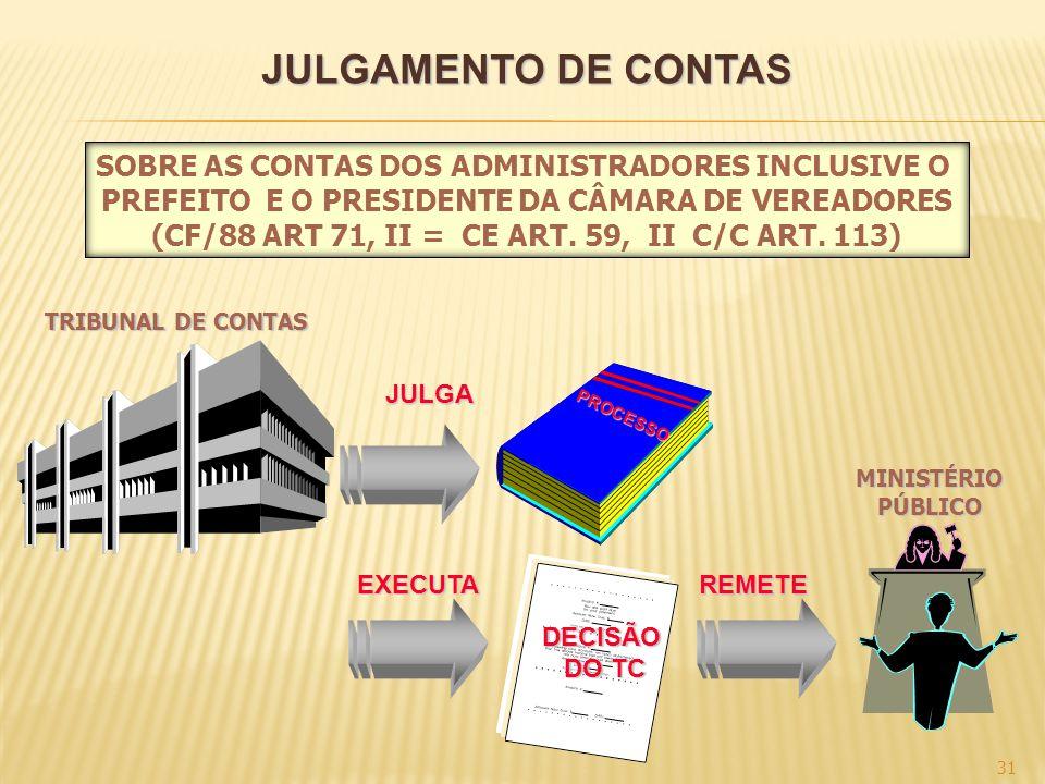 31 PROCESSO DECISÃO DO TC TRIBUNAL DE CONTAS MINISTÉRIOPÚBLICO SOBRE AS CONTAS DOS ADMINISTRADORES INCLUSIVE O PREFEITO E O PRESIDENTE DA CÂMARA DE VEREADORES (CF/88 ART 71, II = CE ART.