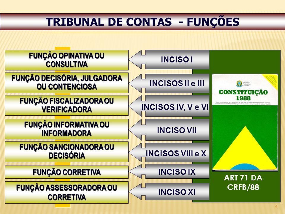 FUNÇÕESFUNÇÕES FUNÇÕESFUNÇÕES 4 INCISO I INCISOS II e III INCISO VII INCISOS IV, V e VI FUNÇÃO INFORMATIVA OU INFORMADORA FUNÇÃO FISCALIZADORA OU VERIFICADORA FUNÇÃO SANCIONADORA OU DECISÓRIA FUNÇÃO OPINATIVA OU CONSULTIVA FUNÇÃO ASSESSORADORA OU CORRETIVA INCISOS VIII e X INCISO XI ART 71 DA CRFB/88 TRIBUNAL DE CONTAS - FUNÇÕES FUNÇÃO DECISÓRIA, JULGADORA OU CONTENCIOSA FUNÇÃO CORRETIVA INCISO IX