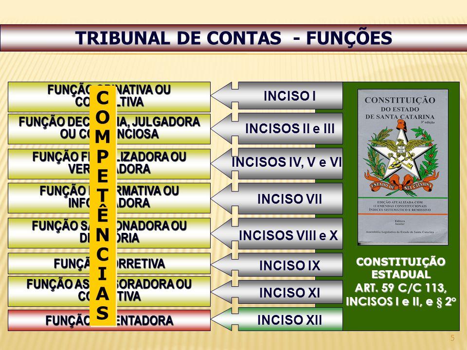 5 INCISO I INCISOS II e III INCISO VII INCISOS IV, V e VI FUNÇÃO INFORMATIVA OU INFORMADORA FUNÇÃO FISCALIZADORA OU VERIFICADORA FUNÇÃO SANCIONADORA OU DECISÓRIA FUNÇÃO OPINATIVA OU CONSULTIVA FUNÇÃO ASSESSORADORA OU CORRETIVA INCISOS VIII e X INCISO XI TRIBUNAL DE CONTAS - FUNÇÕES FUNÇÃO DECISÓRIA, JULGADORA OU CONTENCIOSA FUNÇÃO CORRETIVA INCISO IX CONSTITUIÇÃOESTADUAL ART.