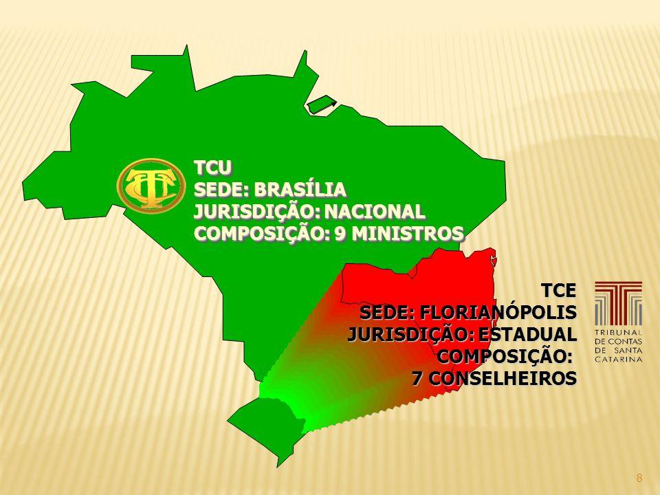8 TCU SEDE: BRASÍLIA JURISDIÇÃO: NACIONAL COMPOSIÇÃO: 9 MINISTROS TCU SEDE: BRASÍLIA JURISDIÇÃO: NACIONAL COMPOSIÇÃO: 9 MINISTROS TCE SEDE: FLORIANÓPOLIS JURISDIÇÃO: ESTADUAL COMPOSIÇÃO: 7 CONSELHEIROS