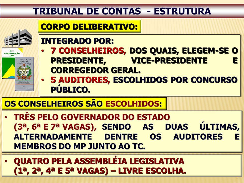 9 TRIBUNAL DE CONTAS - ESTRUTURA INTEGRADO POR: 7 CONSELHEIROS, DOS QUAIS, ELEGEM-SE O PRESIDENTE, VICE-PRESIDENTE E CORREGEDOR GERAL. 7 CONSELHEIROS,