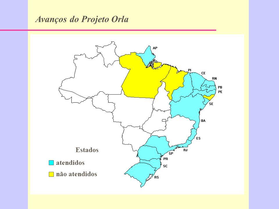Avanços do Projeto Orla Estados atendidos não atendidos