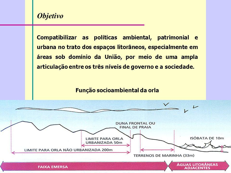 Objetivo Compatibilizar as políticas ambiental, patrimonial e urbana no trato dos espaços litorâneos, especialmente em áreas sob domínio da União, por meio de uma ampla articulação entre os três níveis de governo e a sociedade.