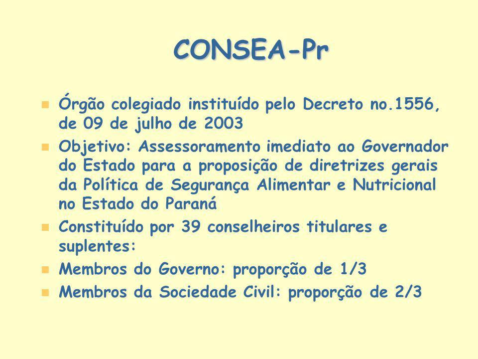 CONSEA-Pr CONSEA-Pr n n Órgão colegiado instituído pelo Decreto no.1556, de 09 de julho de 2003 n n Objetivo: Assessoramento imediato ao Governador do