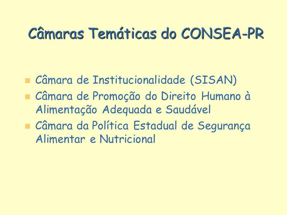 Câmaras Temáticas do CONSEA-PR n n Câmara de Institucionalidade (SISAN) n n Câmara de Promoção do Direito Humano à Alimentação Adequada e Saudável n n