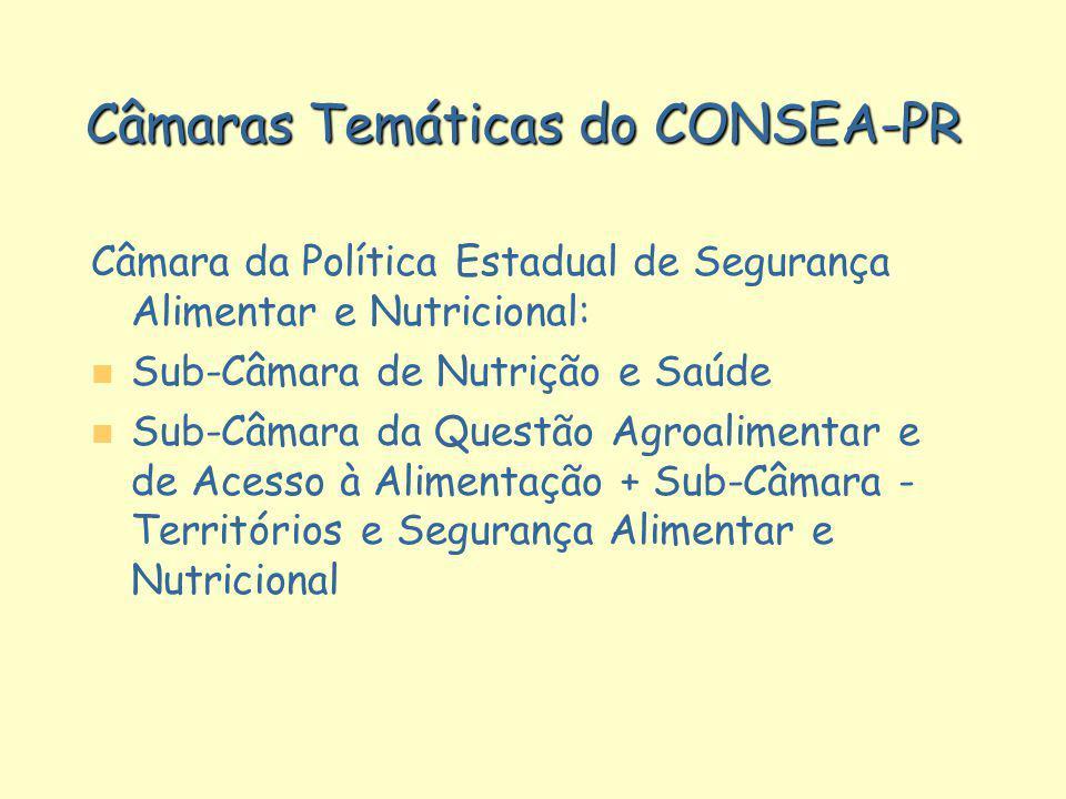 Câmaras Temáticas do CONSEA-PR Câmara da Política Estadual de Segurança Alimentar e Nutricional: n n Sub-Câmara de Nutrição e Saúde n n Sub-Câmara da