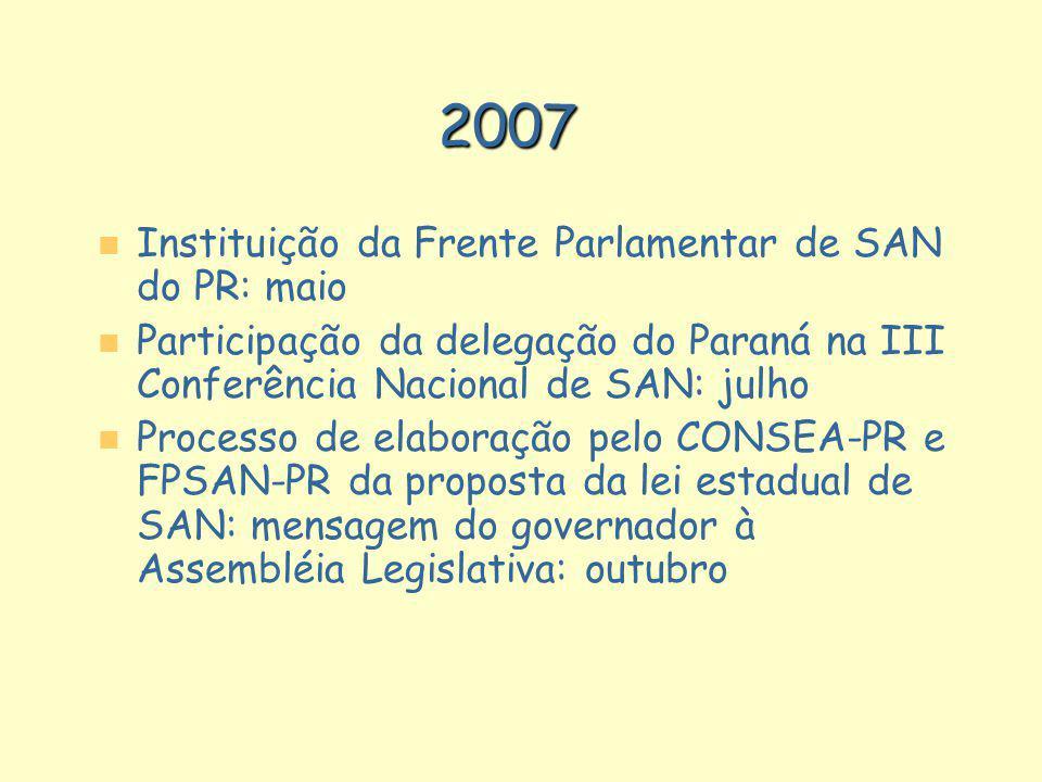 2007 n n Instituição da Frente Parlamentar de SAN do PR: maio n n Participação da delegação do Paraná na III Conferência Nacional de SAN: julho n n Pr