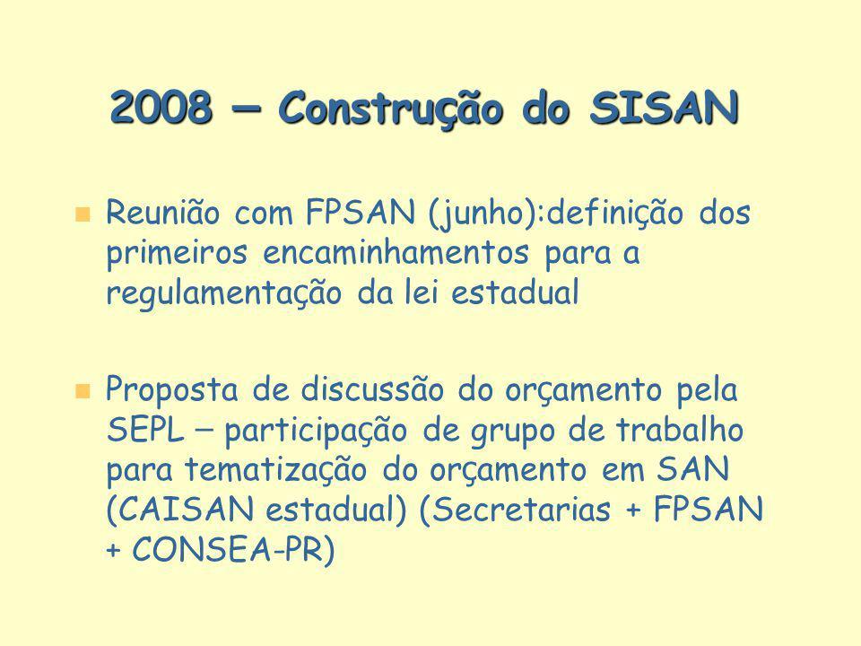 Reunião com FPSAN (junho):defini ç ão dos primeiros encaminhamentos para a regulamenta ç ão da lei estadual Proposta de discussão do or ç amento pela