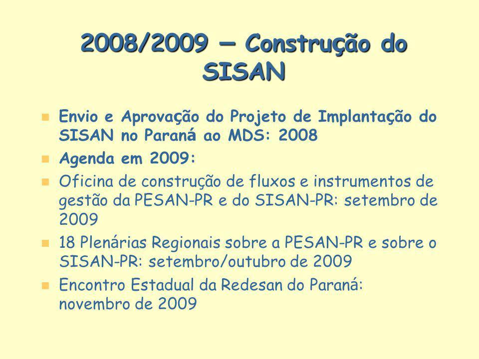 Envio e Aprova ç ão do Projeto de Implanta ç ão do SISAN no Paran á ao MDS: 2008 n n Agenda em 2009: Oficina de constru ç ão de fluxos e instrumentos