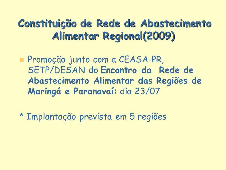Constituição de Rede de Abastecimento Alimentar Regional(2009) n n Promoção junto com a CEASA-PR, SETP/DESAN do Encontro da Rede de Abastecimento Alim