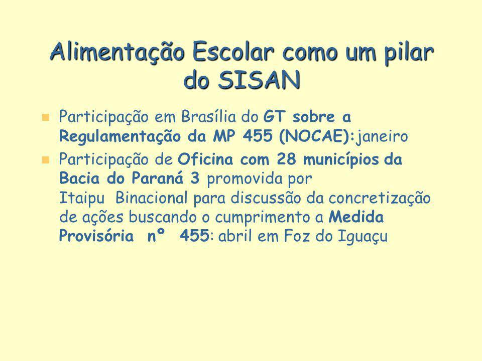 n n Participação em Brasília do GT sobre a Regulamentação da MP 455 (NOCAE):janeiro n n Participação de Oficina com 28 municípios da Bacia do Paraná 3