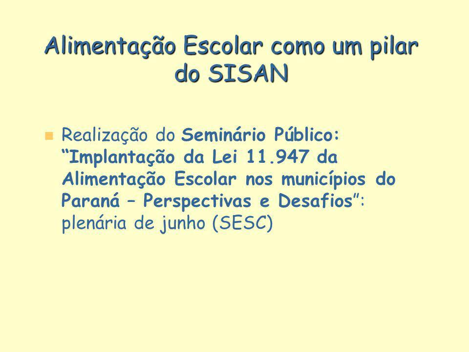n n Realização do Seminário Público: Implantação da Lei 11.947 da Alimentação Escolar nos municípios do Paraná – Perspectivas e Desafios: plenária de