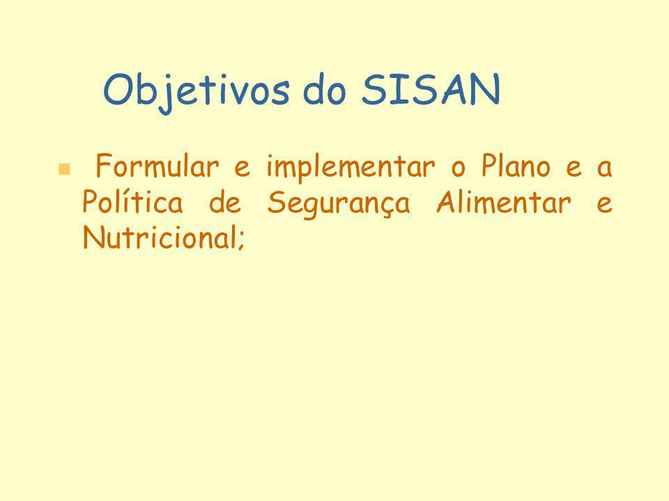 Objetivos do SISAN n n Formular e implementar o Plano e a Política de Segurança Alimentar e Nutricional;