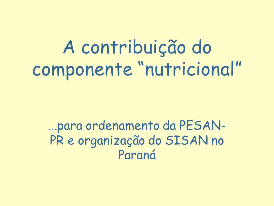 A contribuição do componente nutricional...para ordenamento da PESAN- PR e organização do SISAN no Paraná