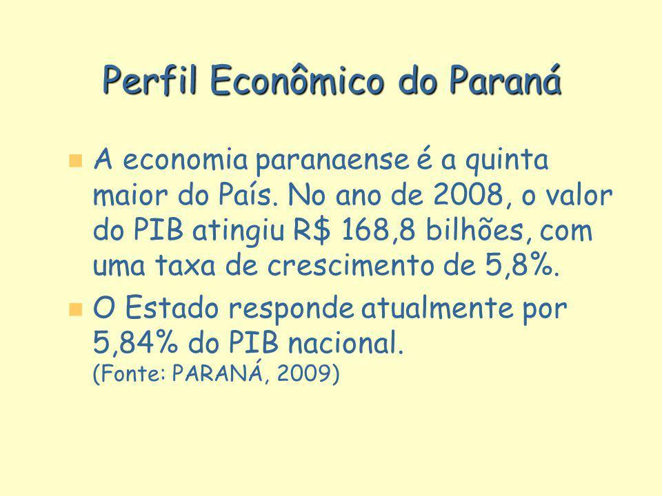 Perfil Econômico do Paraná n n A economia paranaense é a quinta maior do País. No ano de 2008, o valor do PIB atingiu R$ 168,8 bilhões, com uma taxa d