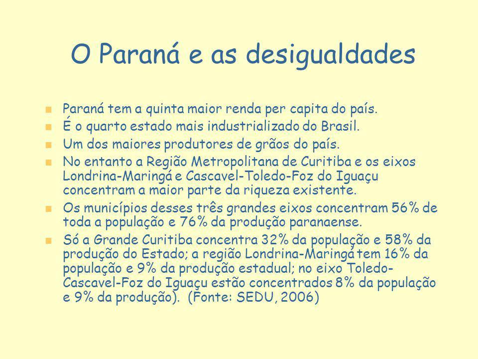 O Paraná e as desigualdades n n Paraná tem a quinta maior renda per capita do país. n n É o quarto estado mais industrializado do Brasil. n n Um dos m
