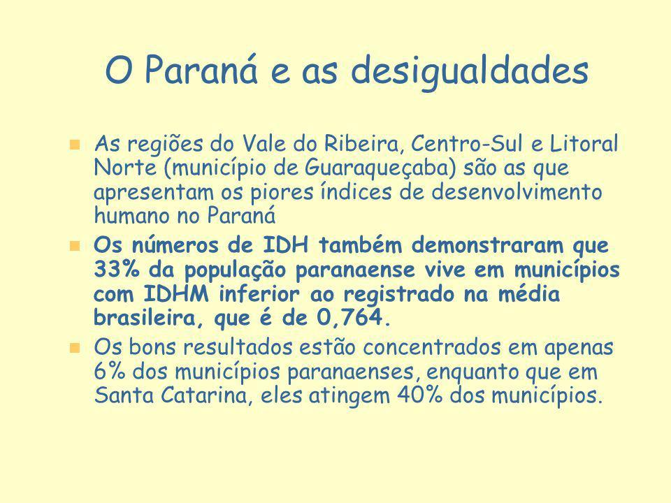 O Paraná e as desigualdades n n As regiões do Vale do Ribeira, Centro-Sul e Litoral Norte (município de Guaraqueçaba) são as que apresentam os piores