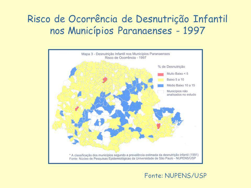 Risco de Ocorrência de Desnutrição Infantil nos Municípios Paranaenses - 1997 Fonte: NUPENS/USP