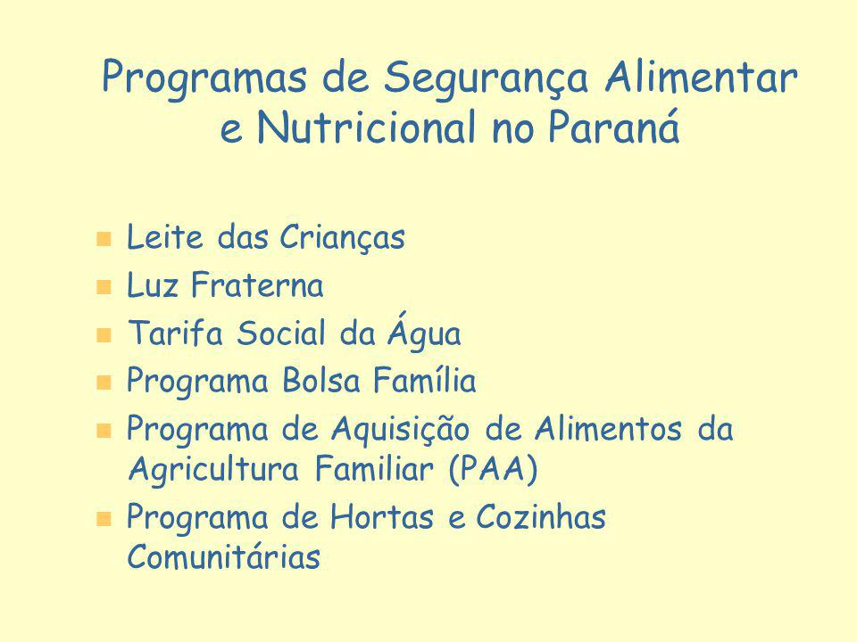 Programas de Segurança Alimentar e Nutricional no Paraná n n Leite das Crianças n n Luz Fraterna n n Tarifa Social da Água n n Programa Bolsa Família