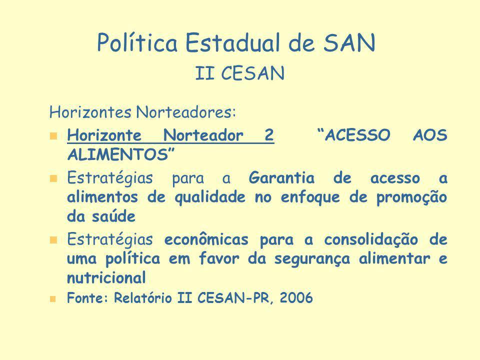 Política Estadual de SAN II CESAN Horizontes Norteadores: n n Horizonte Norteador 2 ACESSO AOS ALIMENTOS n n Estratégias para a Garantia de acesso a a
