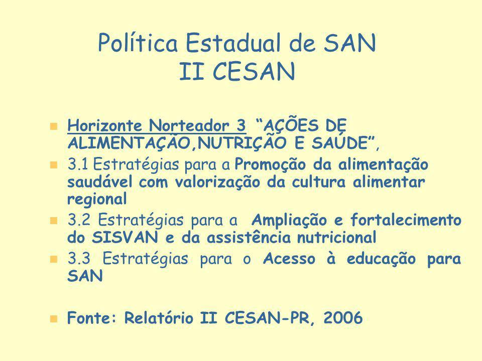 Pol í tica Estadual de SAN II CESAN n n Horizonte Norteador 3 AÇÕES DE ALIMENTAÇÃO,NUTRIÇÃO E SAÚDE, n n 3.1 Estratégias para a Promoção da alimentaçã
