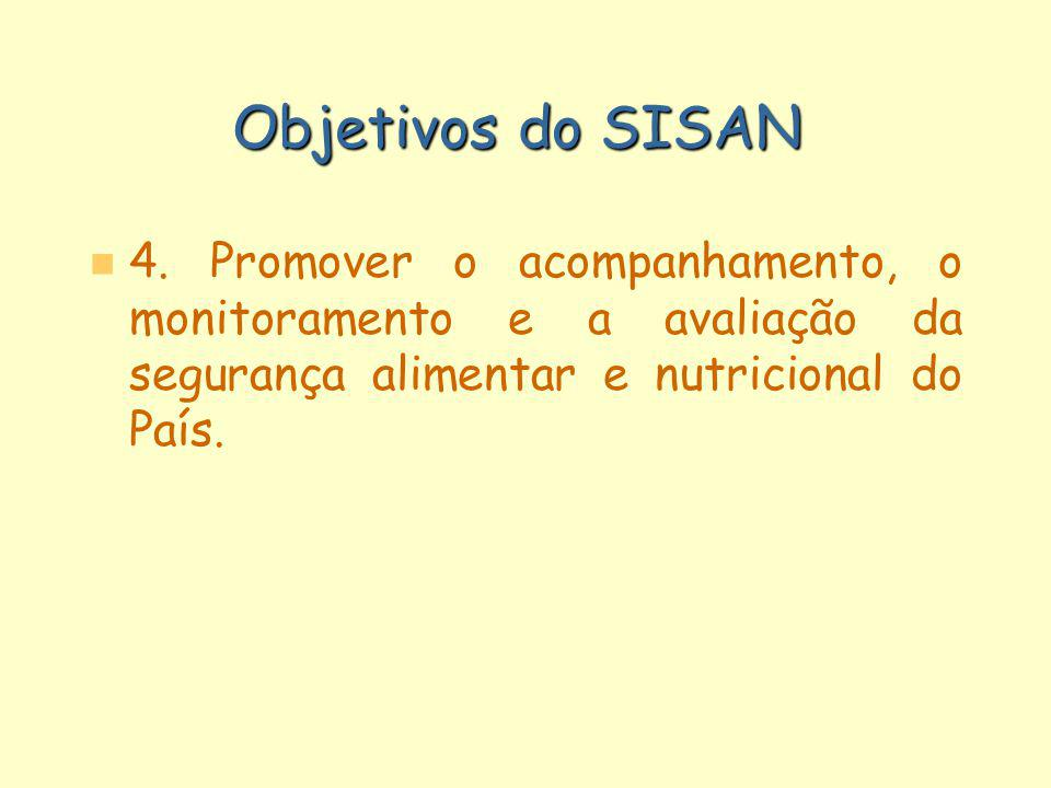 Objetivos do SISAN n n 4. Promover o acompanhamento, o monitoramento e a avaliação da segurança alimentar e nutricional do País.