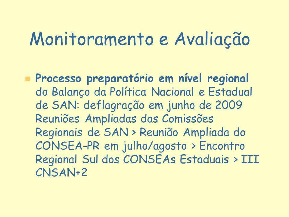Monitoramento e Avaliação n n Processo preparatório em nível regional do Balanço da Política Nacional e Estadual de SAN: deflagração em junho de 2009