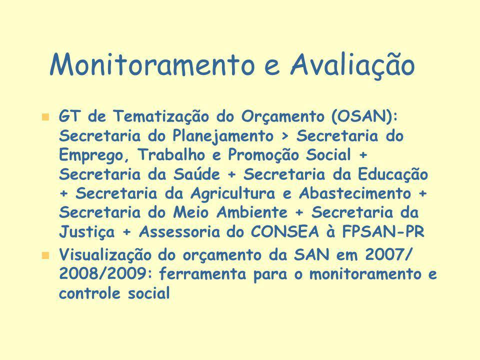 Monitoramento e Avaliação n n GT de Tematização do Orçamento (OSAN): Secretaria do Planejamento > Secretaria do Emprego, Trabalho e Promoção Social +